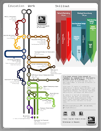 Infographic Resume Templates Resume Samples