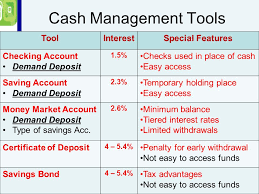 objectives 1 explain the purpose of checking and saving accounts