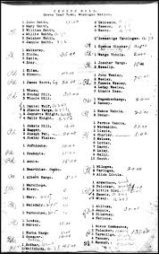 1890 creek muskogee nation census authenticated roll
