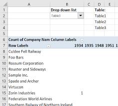 Change Pivot Table Data Range Change Pivot Table Data Source Using A Drop List