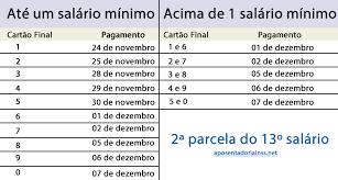 www previdencia gov br extrato de pagamento extrato do pagamento da segunda parcela do 13º salário já pode ser