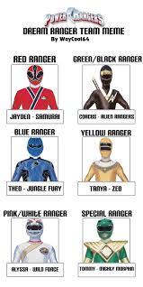 Power Ranger Meme - power rangers dream ranger team meme exle by waycool64 on deviantart