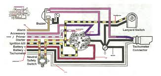 evinrude kill switch wiring diagram evinrude kill switch wiring