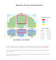 home theater seating distance from screen broadhurst theater seating chart anastasia guide
