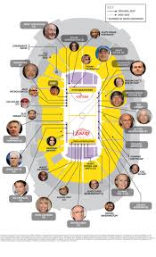 Frontier Seat Map Lakers Games Who Sits Where Map Hollywood Reporter