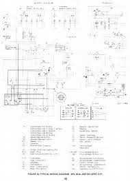 best 25 ideas about onan generator wiring diagram find what you