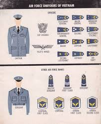 vietnam helicopter insignia and artifacts uniforms