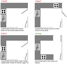 Schlafzimmer Einrichtung Nach Feng Shui 7 Feng Shui Tipps Für Mehr Harmonie In Der Küche Christiane Witt