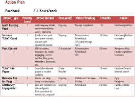 27 social media plan template free social media strategy template