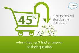 what is good customer service salesforce blog
