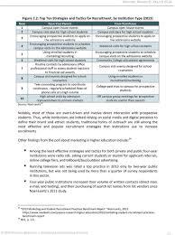 american psychological association research paper format popular