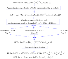 entropy free full text introduction to supersymmetric theory