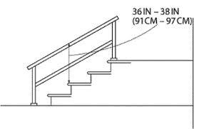 Banister Railing Code Ibc Handrail International Building Code Handrail Railing Guard