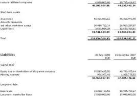 blank balance sheet format balance sheet of a business