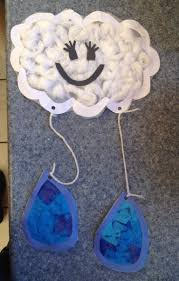 all weather writing paper all about the weather weather crafts fun projects and tissue paper all about the weather