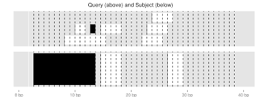 representing sequencing data in r and bioconductor 1