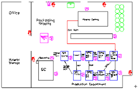 facility layout design jobs facility planning montana manufacturing extension center montana