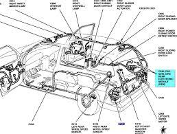 95 ford explorer fuse box diagram wiring diagrams
