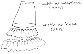 how to make a petticoat the anticraft