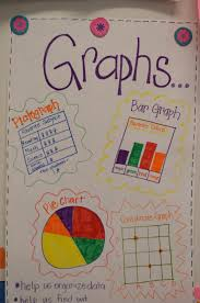 graphing skills bar graphs pictographs tables line plots