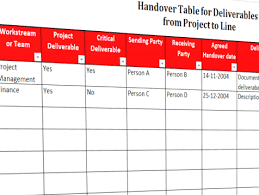handover report template lessons learned template learned