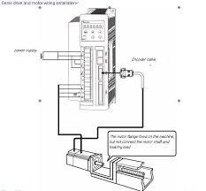 plc control 3 phase ac servo motor drive for 400w 3000 rmp motor