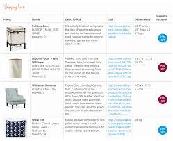 Upholstery Job Description Decorilla Jobs Angellist