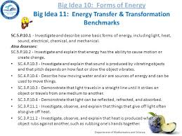 what type of energy is light physical science big idea 10 forms of energy big idea 11 energy