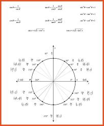 unit circle with tan exol gbabogados co
