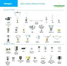 ceiling fan size in inches ceiling fan sizes ceiling fan size guide net ceiling fan sizes for