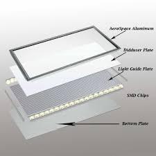 Led Ceiling Light Panels Home Lighting Light Diffuser Panels