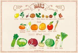 cuisine saison calendrier des fruits et légumes de saison annso cuisine cie