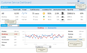 Excel 2013 Dashboard Templates by The Best Dashboards In Excel You Come Across Quora