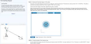 to draw the free body diagram of a point particle chegg com