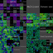 ip address map mapping ipv4 address with hilbert in r