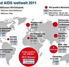 immunschwäche immunschwäche aids hiv infektionen in deutschland auf rekordhoch