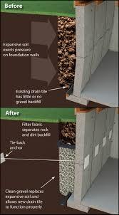 verticle wall restraints basement repair kansas city
