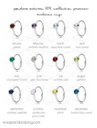 s birthstone ring pandora autumn 2016 birthstone rings pandora ring