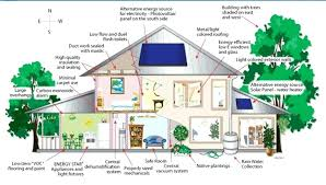 environmentally house plans eco house plans house designs home plans