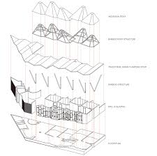 Mountain House Floor Plans by Budi Pradono Architects U0027 Bamboo House Mimics Local Buildings