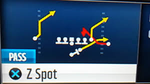 bears offensive guide m16 gameplay strategy madden madden