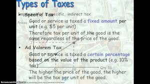 Types Meaning Taxes Definition And Types Youtube