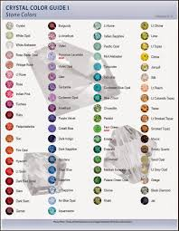 Color Meanings Chart by Know Mineral Precious Stones Gems U0026 Agate Precious Gemstone
