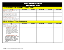 common core lesson plan organizers for math and ela scholastic