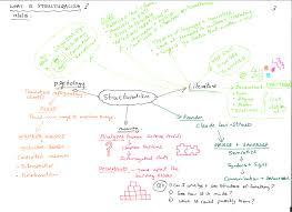 Writing Maps Creative Writing U2013 Gaynoradkins513934