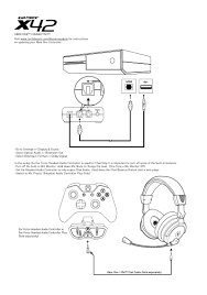 Air Force One Installation Xbox One Headset Compatibility U2013 Turtle Beach