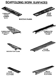 Osha Handrail Post Spacing A Guide To Scaffold Use In The Construction Industry
