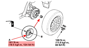 honda crv rear differential what are torque settings on rear axle nuts of 2003 honda crv