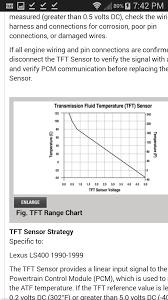 lexus sc300 transmission problems 1998 2000 ls400 transmission temperature sensor clublexus