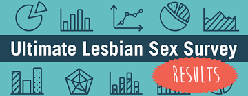 Actual Sexual Advice Girl Meme - lesbian sex your 15 favorite ways to have it autostraddle